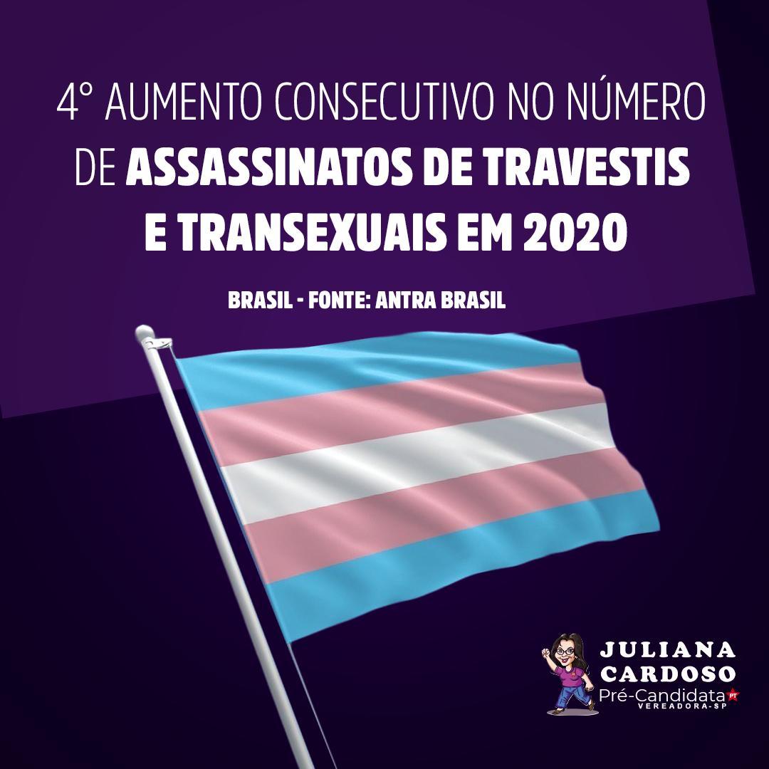 4o aumento consecutivo no número de assassinatos de travestis e transexuais em 2020